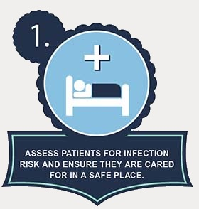 Badge showing image of patient in bed for patient placement.  Text says assess patients for infection risk and ensure they are cared for in a safe place