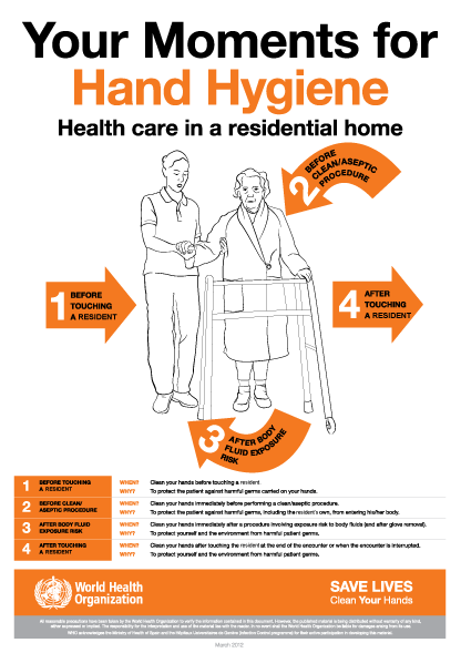 poster showing who 4 moments for hand hygiene in residential care settings